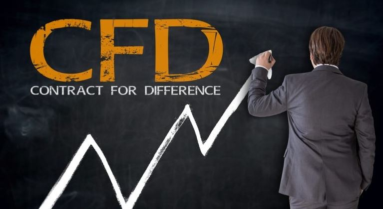 CFD Trading South Africa