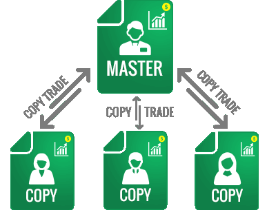 Copy-Trading-in-South-Africa
